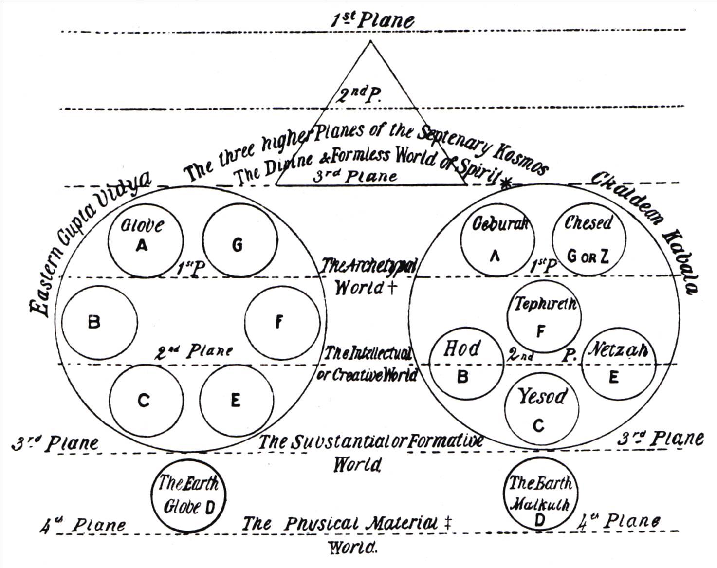 The secret doctrine volume i biocorpaavc